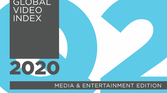 video streaming Video Index q2 2020